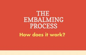 The Embalming Process | Basic Funerals